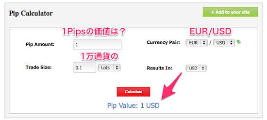 Pips計算機の使い方(米ドル)