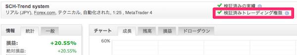 Myfxbookのトレーディング権限(Trading Privileges)の認証