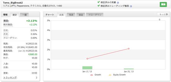 Tomo_BigBreak2の運用成績(2013年1月)
