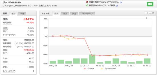 がっつりGBPUSDの運用成績(2013年7月)