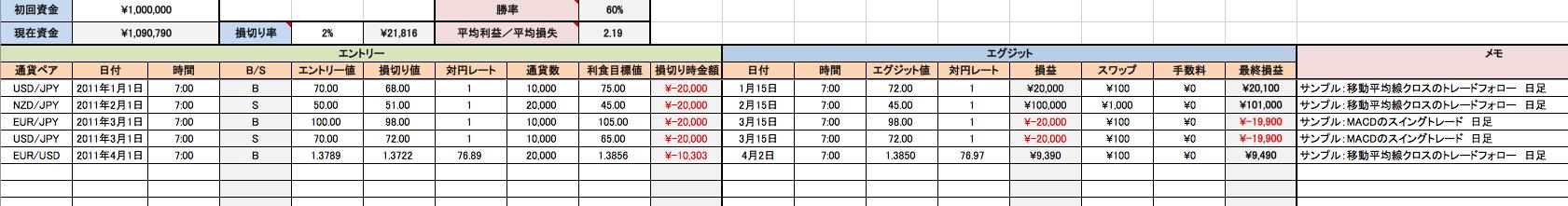 FX取引記録シート(サンプル)