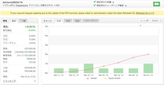 Alnilam/ORION FXの運用成績(2014年2月)