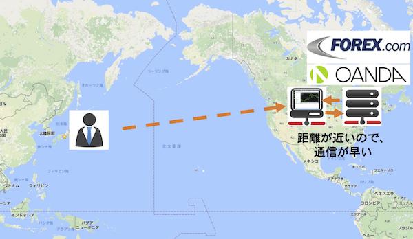 どちらもアメリカ設置のMT4用VPSとFX業者のサーバー