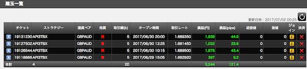 API3TBX(GBPAUD)の保有ポジション