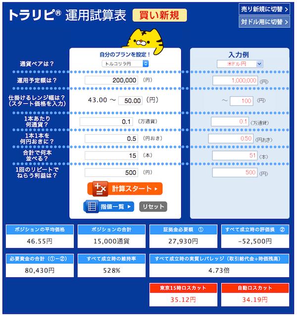 トルコリラ/円トラリピの設定内容