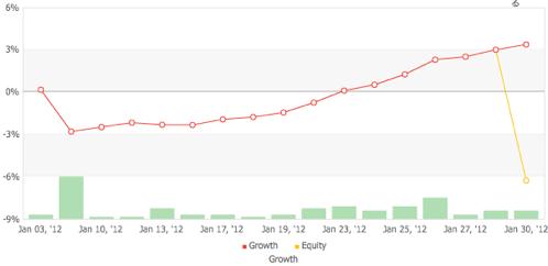 HyperRepeatの運用成績(2012年1月)