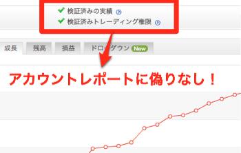 Myfxbookの認証されたアカウント