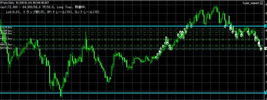 トラリピ設定変更。豪ドルのリスクヘッジに加ドルのトラップ追加。