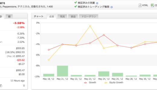 2012年5月の運用成績(MT4 EA、トラリピ、くるくるワイド)