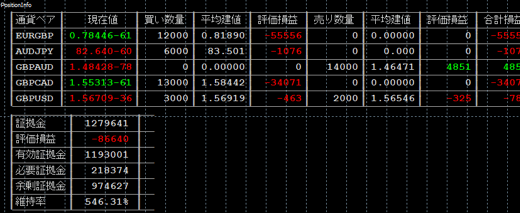 通貨単位のポジション数と損益をサマリー表示するMT4インジケーター「ViewPositionInfo」