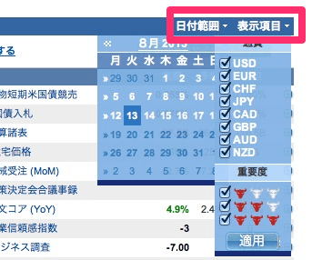 経済指標発表カレンダー(イベントスケジュールと予想・結果)