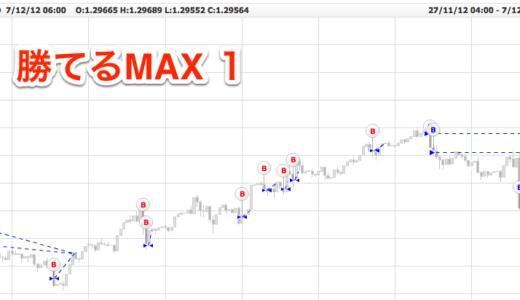 「勝てるMAX2」に一本化。旧型はPCリソースの関係で運用停止。