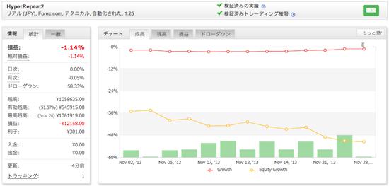トラリピの運用成績(2013年11月)