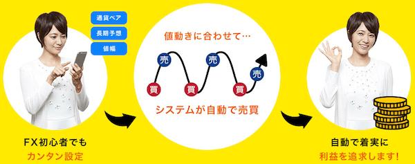 ループ・イフダン(ひまわり証券)