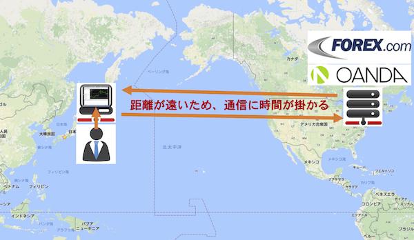 日本設置のMT4用VPSと海外設置のFX業者のサーバー