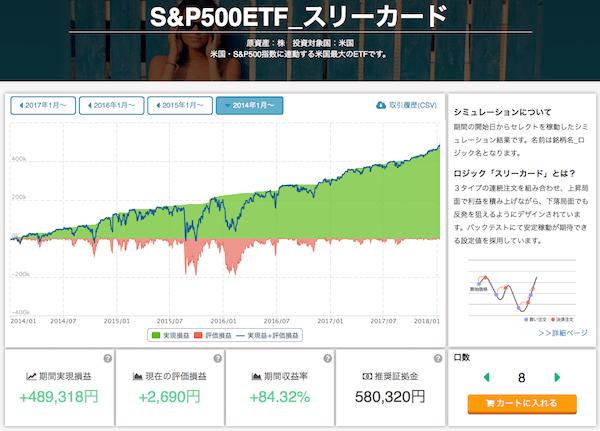 S&P500ETF_スリーカード