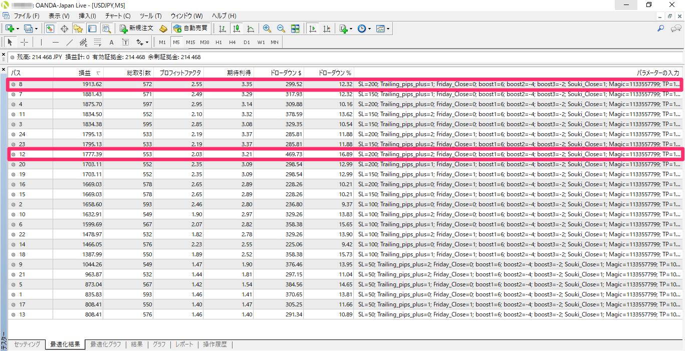 「Scal_USDJPY」boost設定での最適化結果